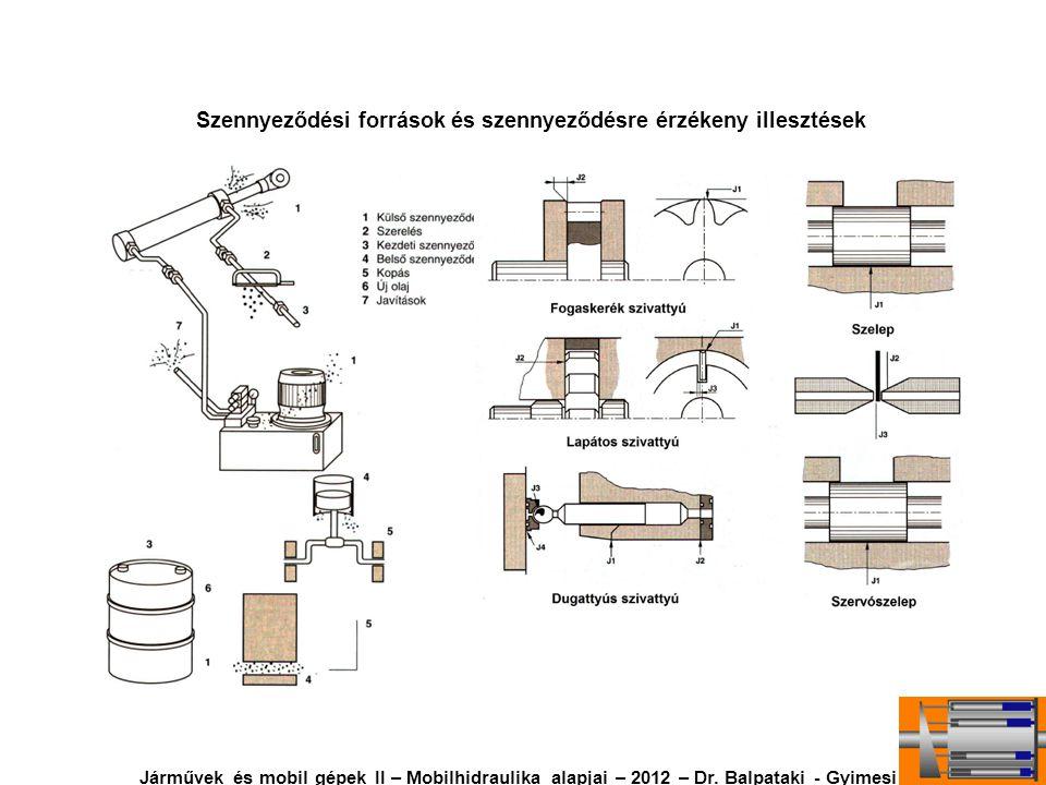 Szennyeződési források és szennyeződésre érzékeny illesztések Járművek és mobil gépek II – Mobilhidraulika alapjai – 2012 – Dr. Balpataki - Gyimesi
