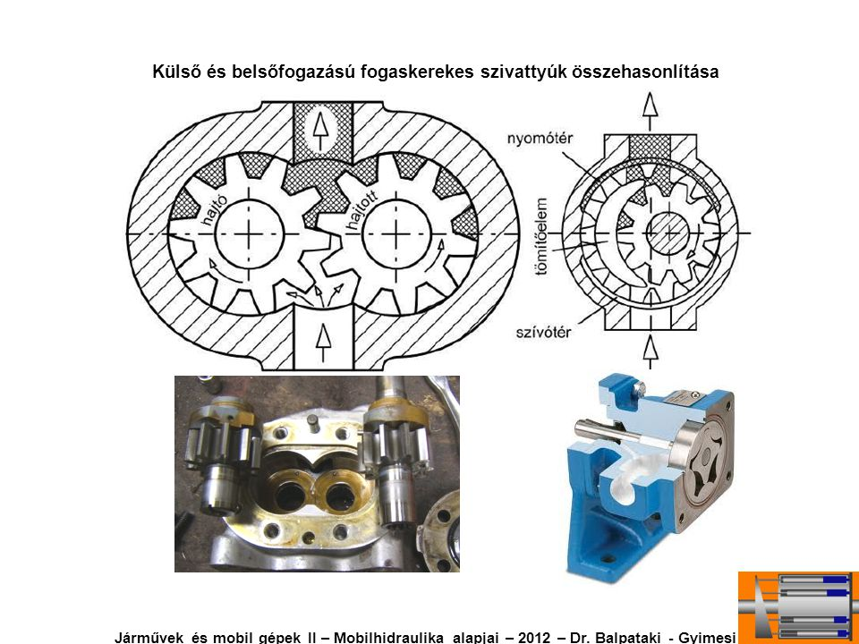Járművek és mobil gépek II – Mobilhidraulika alapjai – 2012 – Dr. Balpataki - Gyimesi Külső és belsőfogazású fogaskerekes szivattyúk összehasonlítása