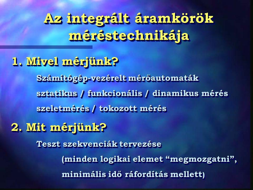 Teszt szekvenciák tervezése Hibamodell: feltételezések az előfordulható hibákra 1.