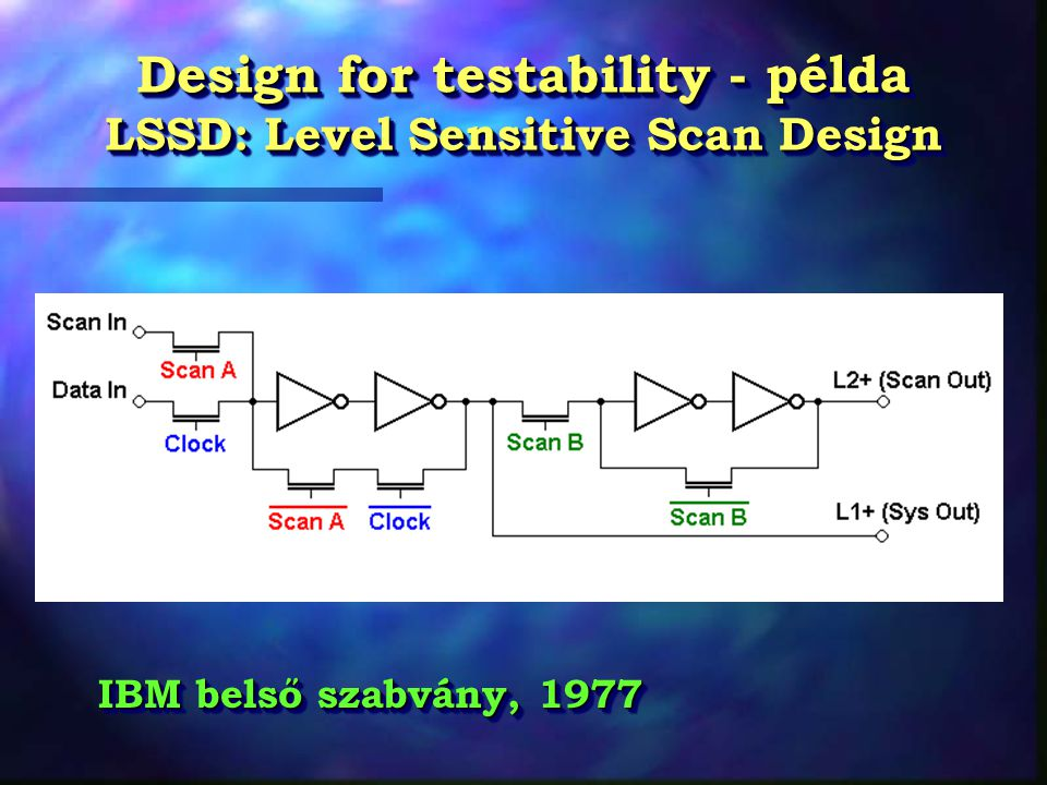 Design for testability - példa LSSD: Level Sensitive Scan Design IBM belső szabvány, 1977