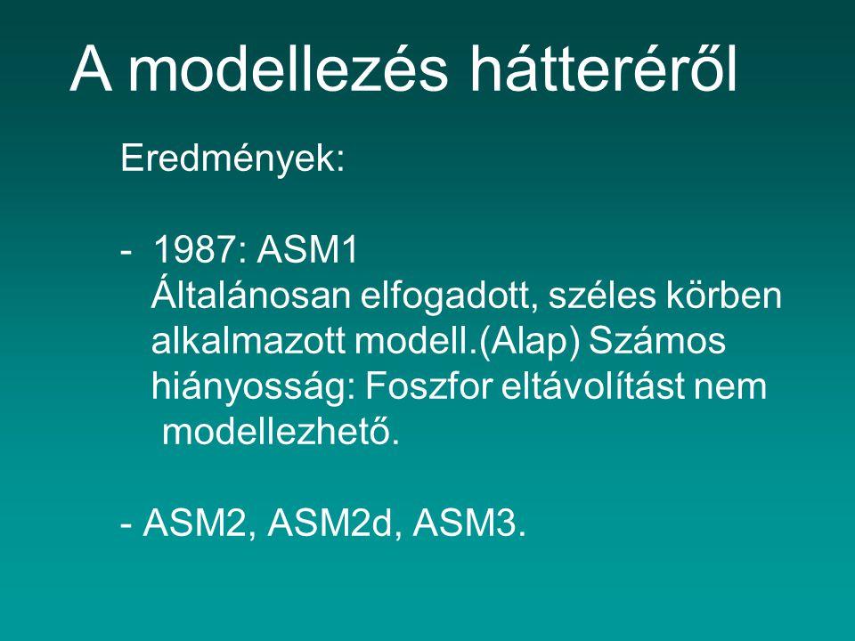 Eredmények: -1987: ASM1 Általánosan elfogadott, széles körben alkalmazott modell.(Alap) Számos hiányosság: Foszfor eltávolítást nem modellezhető. - AS