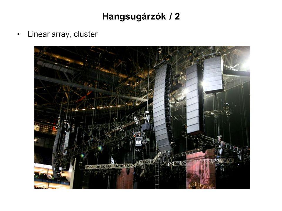 Hangsugárzók / 2 Linear array, cluster