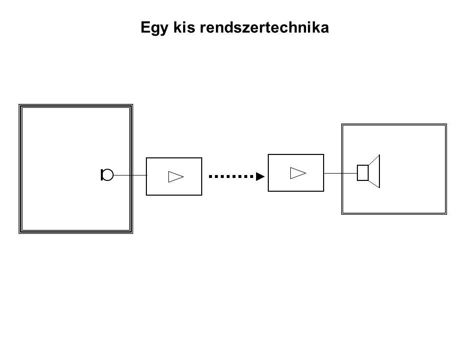 Egy kis rendszertechnika