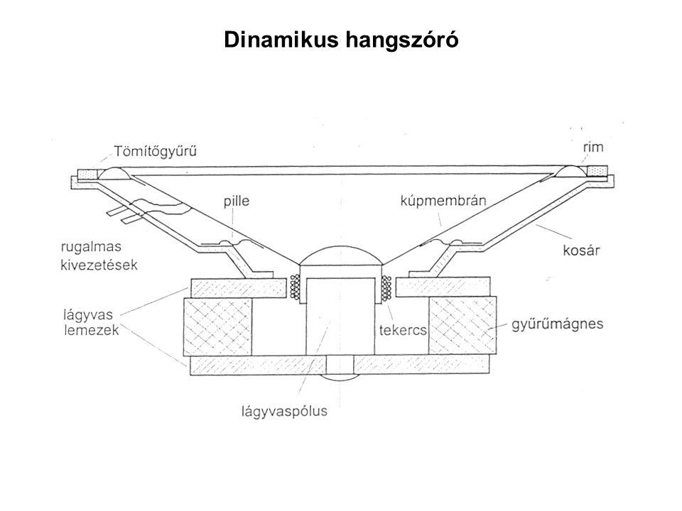 Frekvenciamenetek mélysugárzó magassugárzó