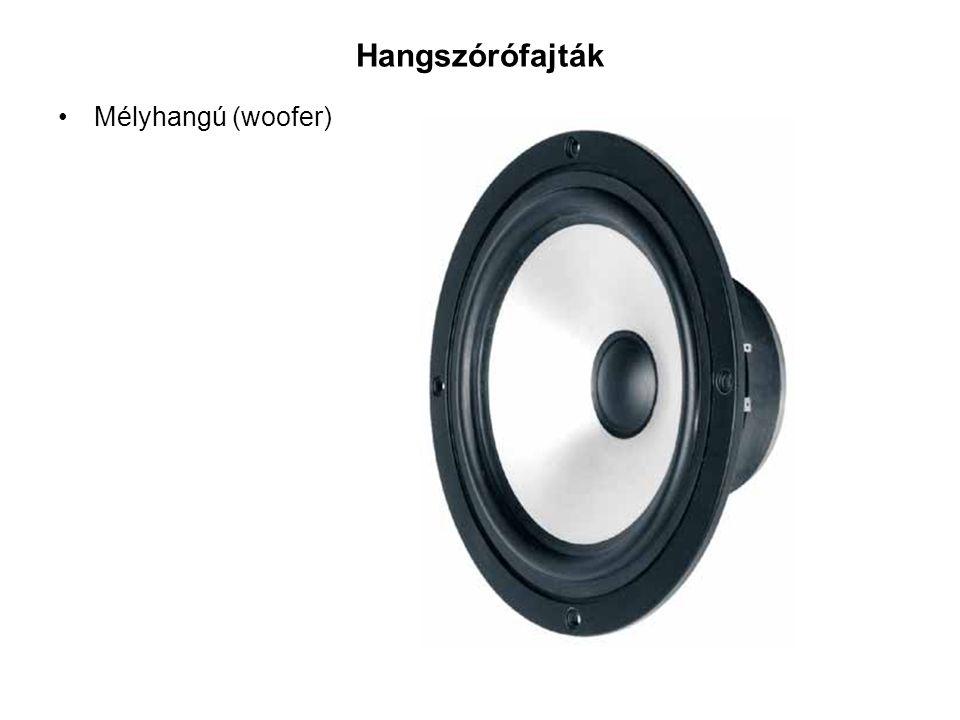 Hangszórófajták Mélyhangú (woofer)