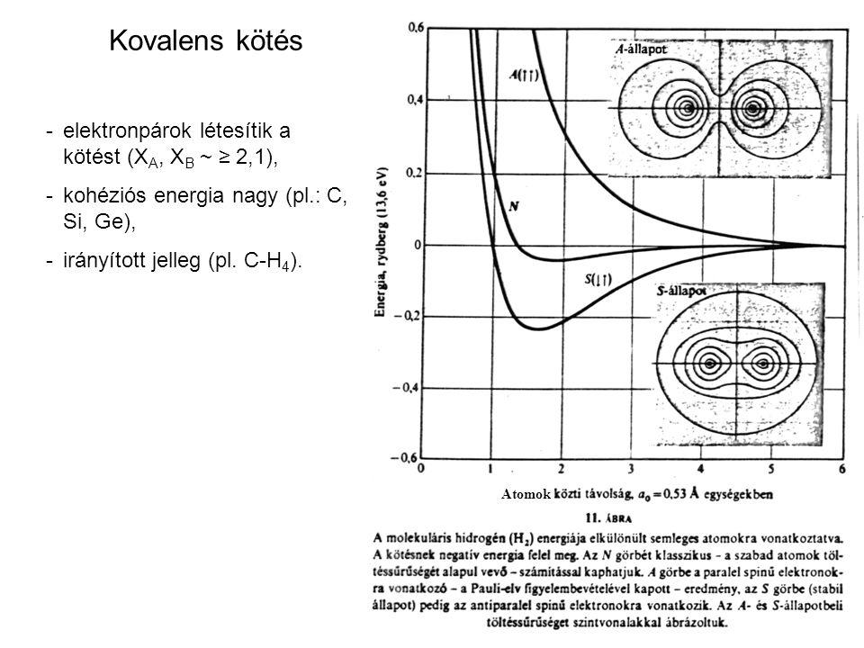 Kovalens kötés -elektronpárok létesítik a kötést (X A, X B ~ ≥ 2,1), -kohéziós energia nagy (pl.: C, Si, Ge), -irányított jelleg (pl.