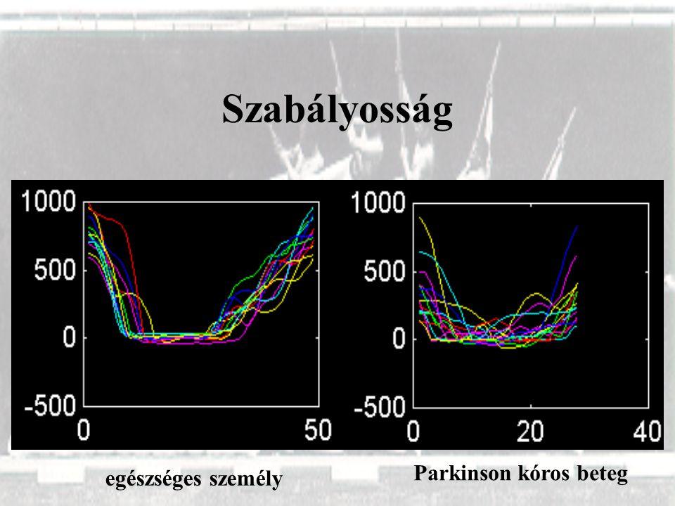 Szabályosság egészséges személy Parkinson kóros beteg