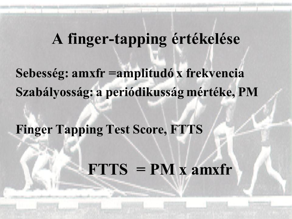 A finger-tapping értékelése Sebesség: amxfr =amplitudó x frekvencia Szabályosság: a periódikusság mértéke, PM Finger Tapping Test Score, FTTS FTTS = PM x amxfr