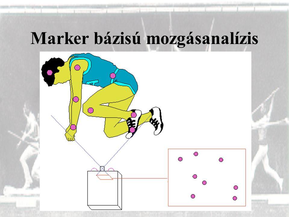 Marker bázisú mozgásanalízis