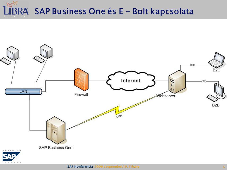 SAP Konferencia 2006 szeptember.19. Tihany 6 SAP Business One és E – Bolt kapcsolata