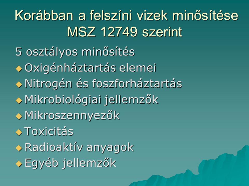 Korábban a felszíni vizek minősítése MSZ 12749 szerint Korábban a felszíni vizek minősítése MSZ 12749 szerint 5 osztályos minősítés  Oxigénháztartás