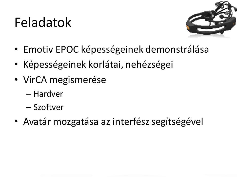 Feladatok Emotiv EPOC képességeinek demonstrálása Képességeinek korlátai, nehézségei VirCA megismerése – Hardver – Szoftver Avatár mozgatása az interf