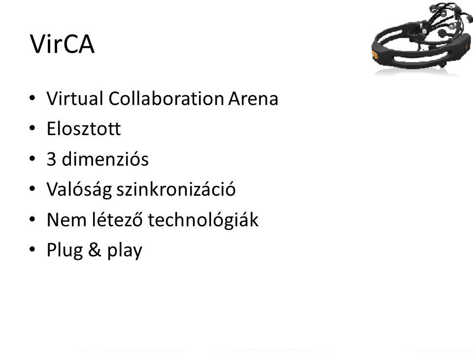 VirCA Virtual Collaboration Arena Elosztott 3 dimenziós Valóság szinkronizáció Nem létező technológiák Plug & play