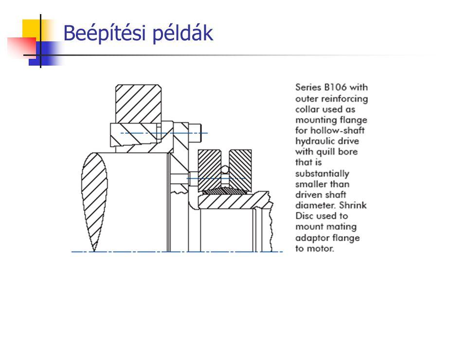 Beépítési példák
