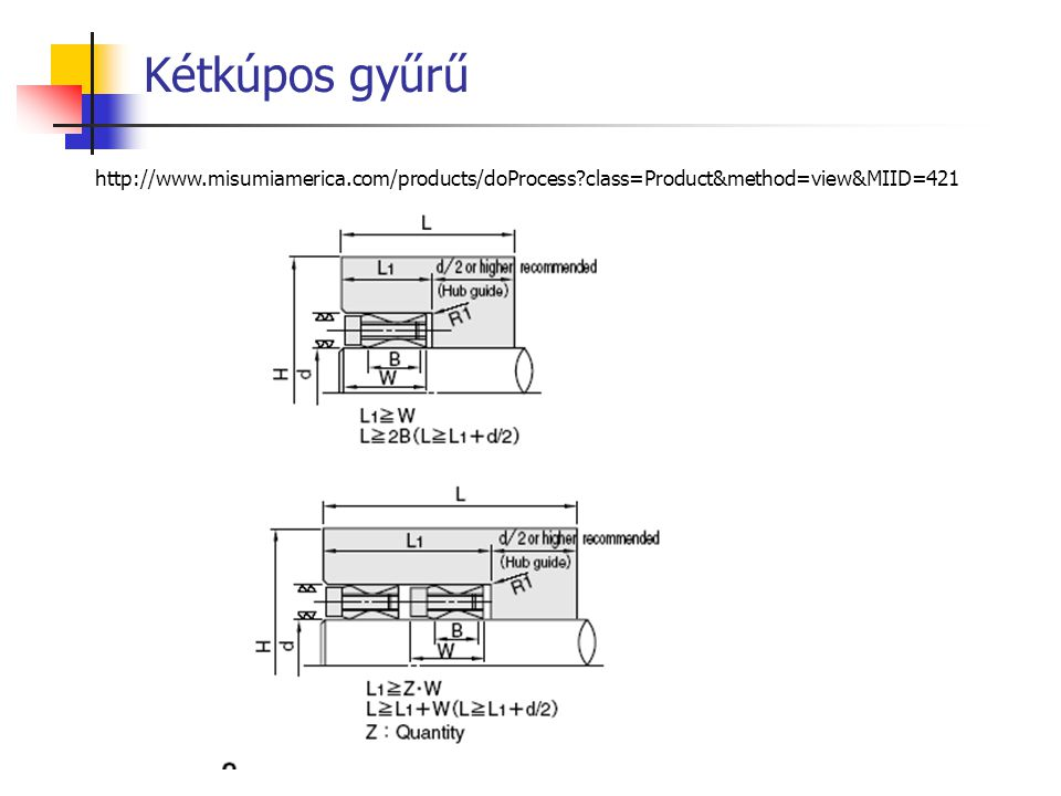 Kétkúpos gyűrű http://www.misumiamerica.com/products/doProcess?class=Product&method=view&MIID=421