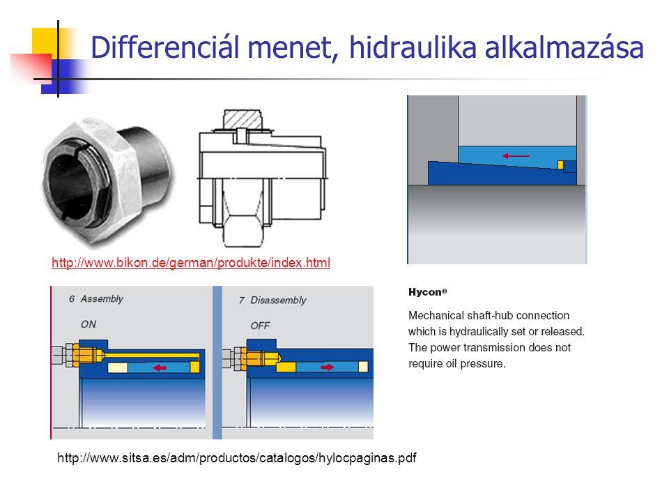 Differenciál menet, hidraulika alkalmazása http://www.bikon.de/german/produkte/index.html http://www.sitsa.es/adm/productos/catalogos/hylocpaginas.pdf