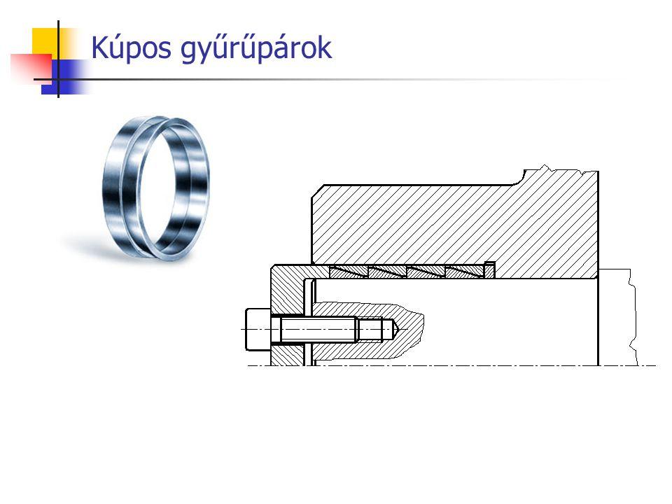 Kúpos gyűrű párok beépítése Az ábrán x-el bejelölt sajtolási utat elegendően nagyra kell megválasztani.