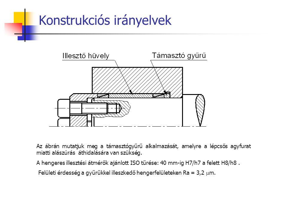 Konstrukciós irányelvek Az ábrán mutatjuk meg a támasztógyűrű alkalmazását, amelyre a lépcsős agyfurat miatti alászúrás áthidalására van szükség. A he