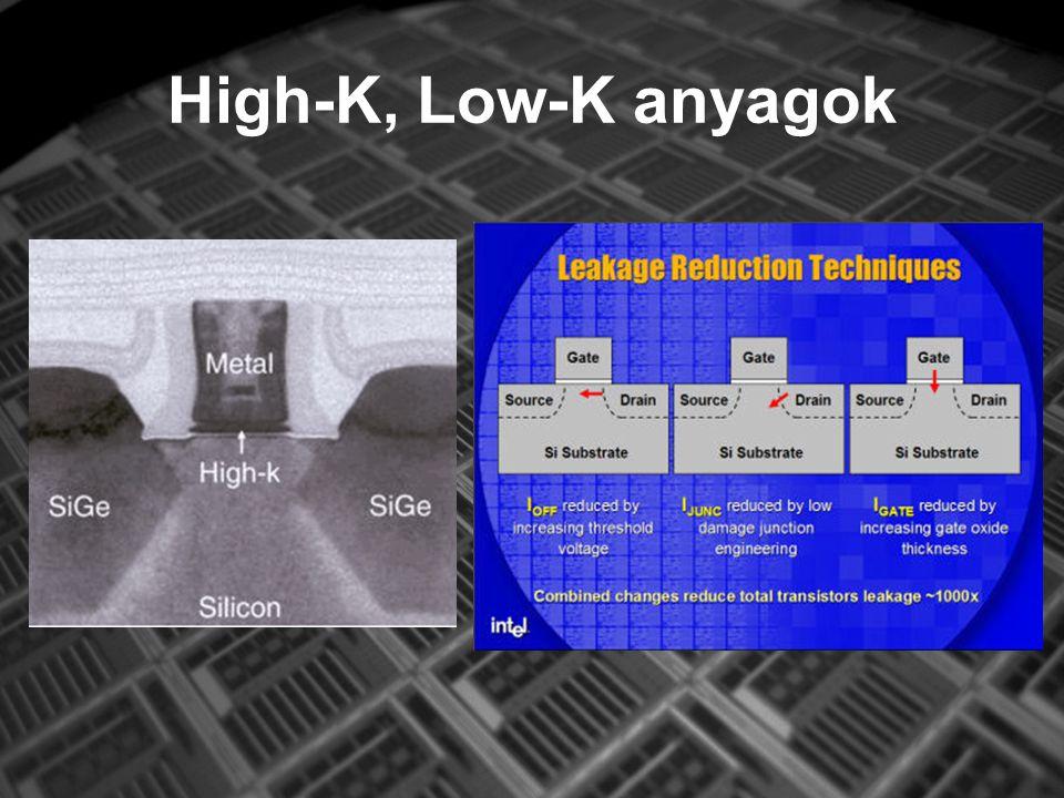 High-K, Low-K anyagok