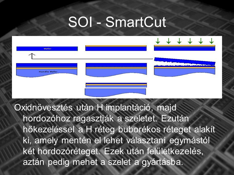 SOI - SmartCut Oxidnövesztés után H implantáció, majd hordozóhoz ragasztják a szeletet.