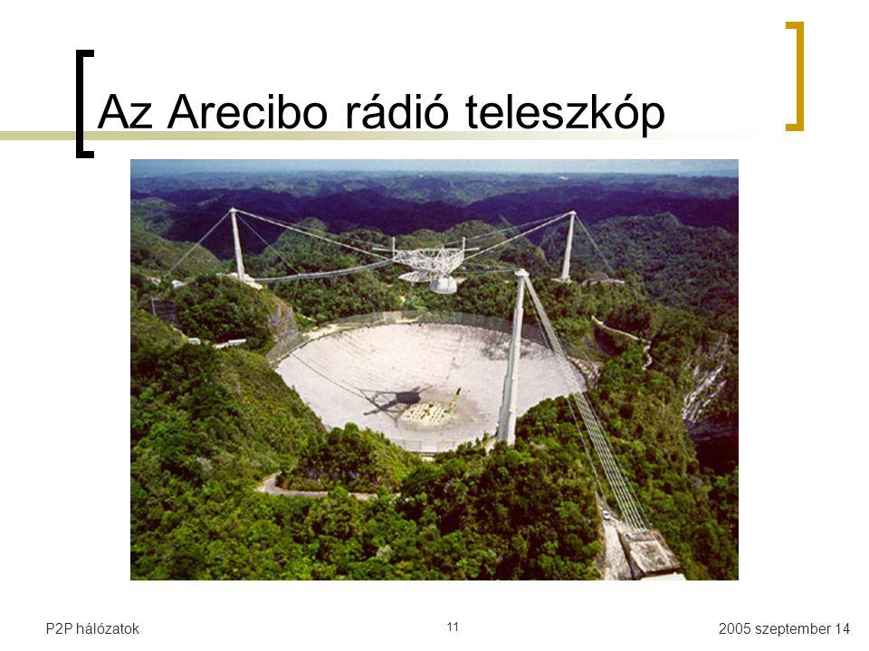2005 szeptember 14P2P hálózatok 11 Az Arecibo rádió teleszkóp