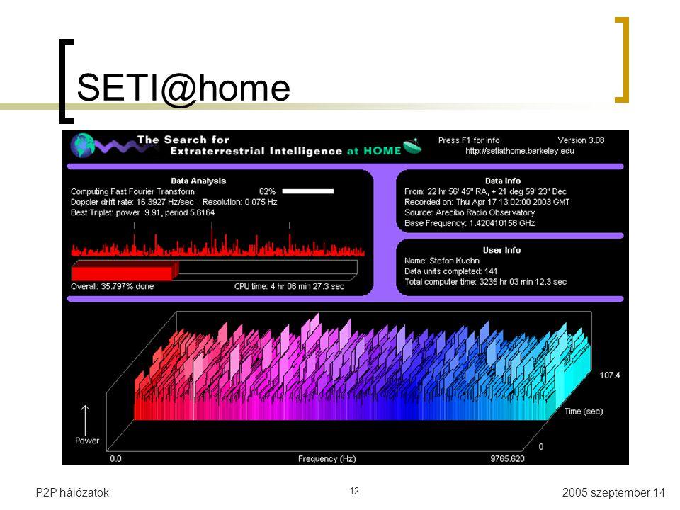 2005 szeptember 14P2P hálózatok 12 SETI@home