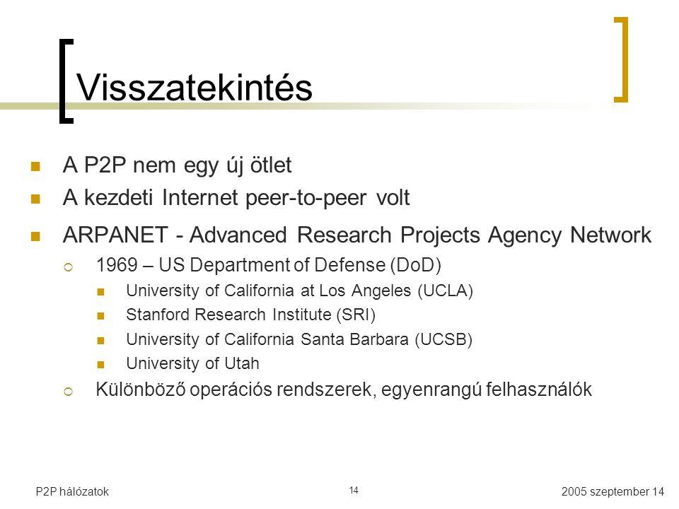 2005 szeptember 14P2P hálózatok 14 Visszatekintés A P2P nem egy új ötlet A kezdeti Internet peer-to-peer volt ARPANET - Advanced Research Projects Age