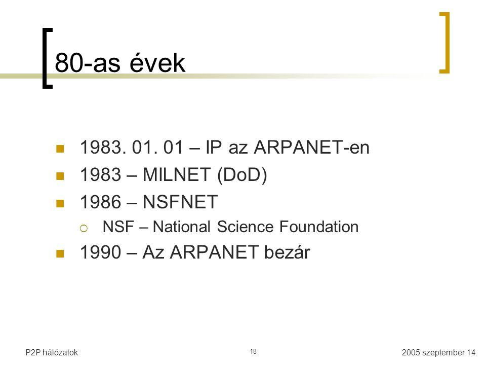 2005 szeptember 14P2P hálózatok 18 80-as évek 1983. 01. 01 – IP az ARPANET-en 1983 – MILNET (DoD) 1986 – NSFNET  NSF – National Science Foundation 19