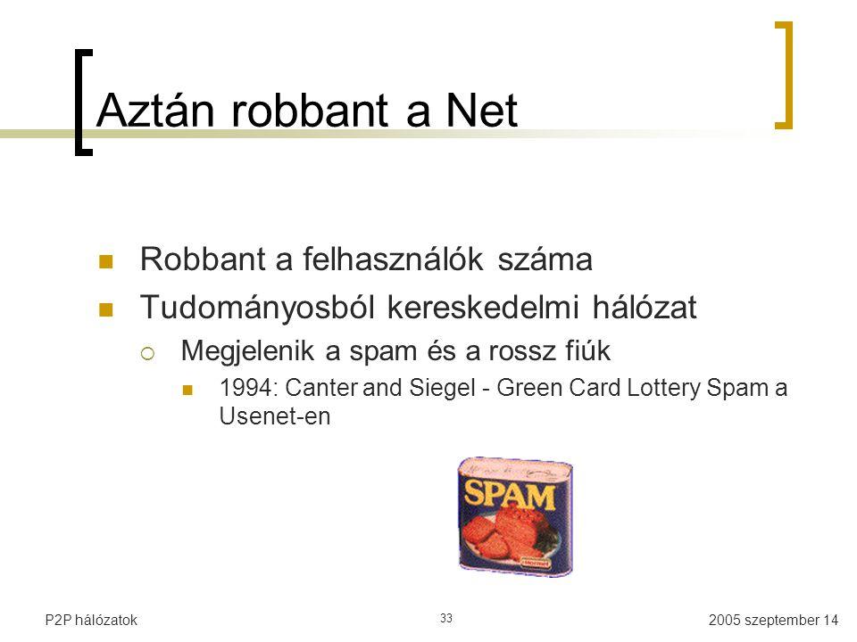 2005 szeptember 14P2P hálózatok 33 Aztán robbant a Net Robbant a felhasználók száma Tudományosból kereskedelmi hálózat  Megjelenik a spam és a rossz fiúk 1994: Canter and Siegel - Green Card Lottery Spam a Usenet-en