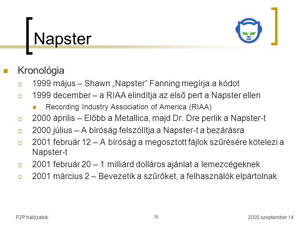 """2005 szeptember 14P2P hálózatok 36 Napster Kronológia  1999 május – Shawn """"Napster Fanning megírja a kódot  1999 december – a RIAA elindítja az első pert a Napster ellen Recording Industry Association of America (RIAA)  2000 április – Előbb a Metallica, majd Dr."""