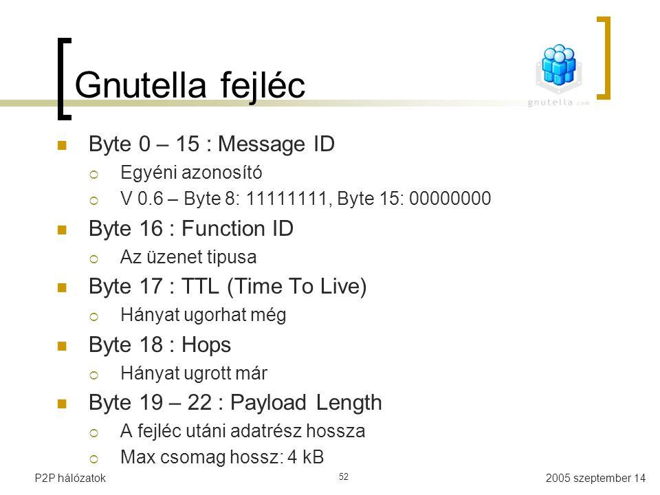 2005 szeptember 14P2P hálózatok 52 Gnutella fejléc Byte 0 – 15 : Message ID  Egyéni azonosító  V 0.6 – Byte 8: 11111111, Byte 15: 00000000 Byte 16 :