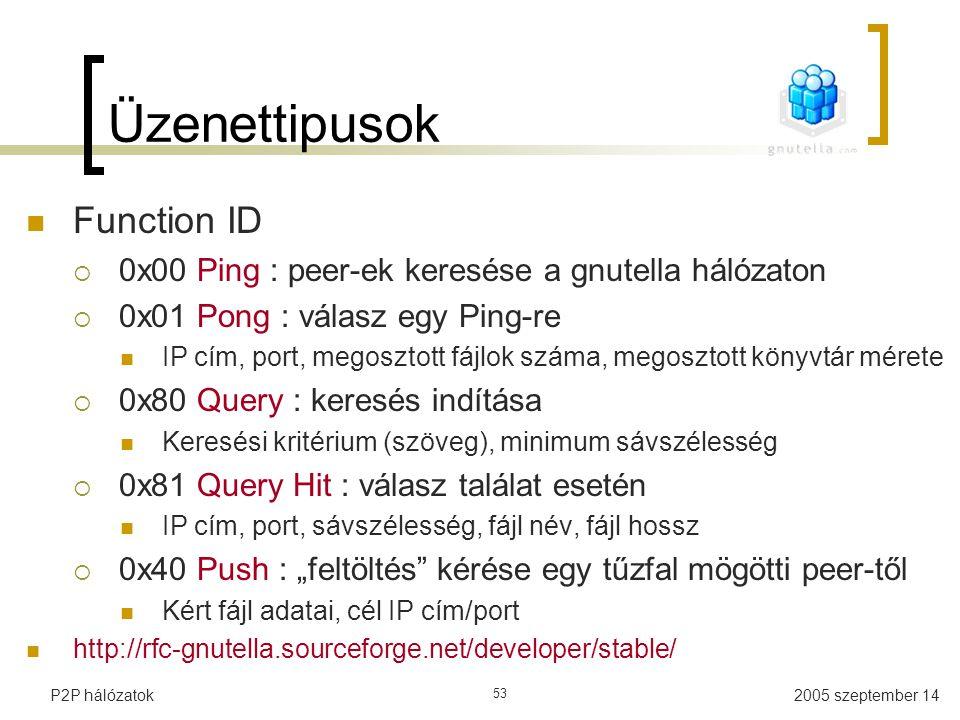 """2005 szeptember 14P2P hálózatok 53 Üzenettipusok Function ID  0x00 Ping : peer-ek keresése a gnutella hálózaton  0x01 Pong : válasz egy Ping-re IP cím, port, megosztott fájlok száma, megosztott könyvtár mérete  0x80 Query : keresés indítása Keresési kritérium (szöveg), minimum sávszélesség  0x81 Query Hit : válasz találat esetén IP cím, port, sávszélesség, fájl név, fájl hossz  0x40 Push : """"feltöltés kérése egy tűzfal mögötti peer-től Kért fájl adatai, cél IP cím/port http://rfc-gnutella.sourceforge.net/developer/stable/"""