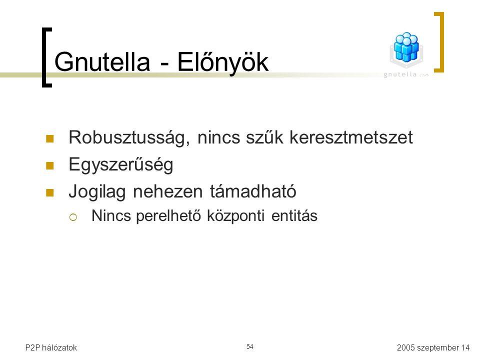 2005 szeptember 14P2P hálózatok 54 Gnutella - Előnyök Robusztusság, nincs szűk keresztmetszet Egyszerűség Jogilag nehezen támadható  Nincs perelhető