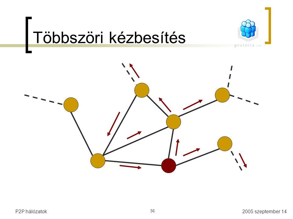 2005 szeptember 14P2P hálózatok 56 Többszöri kézbesítés
