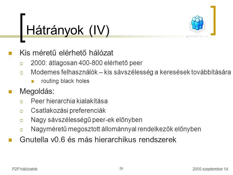 2005 szeptember 14P2P hálózatok 59 Hátrányok (IV) Kis méretű elérhető hálózat  2000: átlagosan 400-800 elérhető peer  Modemes felhasználók – kis sávszélesség a keresések továbbítására routing black holes Megoldás:  Peer hierarchia kialakítása  Csatlakozási preferenciák  Nagy sávszélességű peer-ek előnyben  Nagyméretű megosztott állománnyal rendelkezők előnyben Gnutella v0.6 és más hierarchikus rendszerek