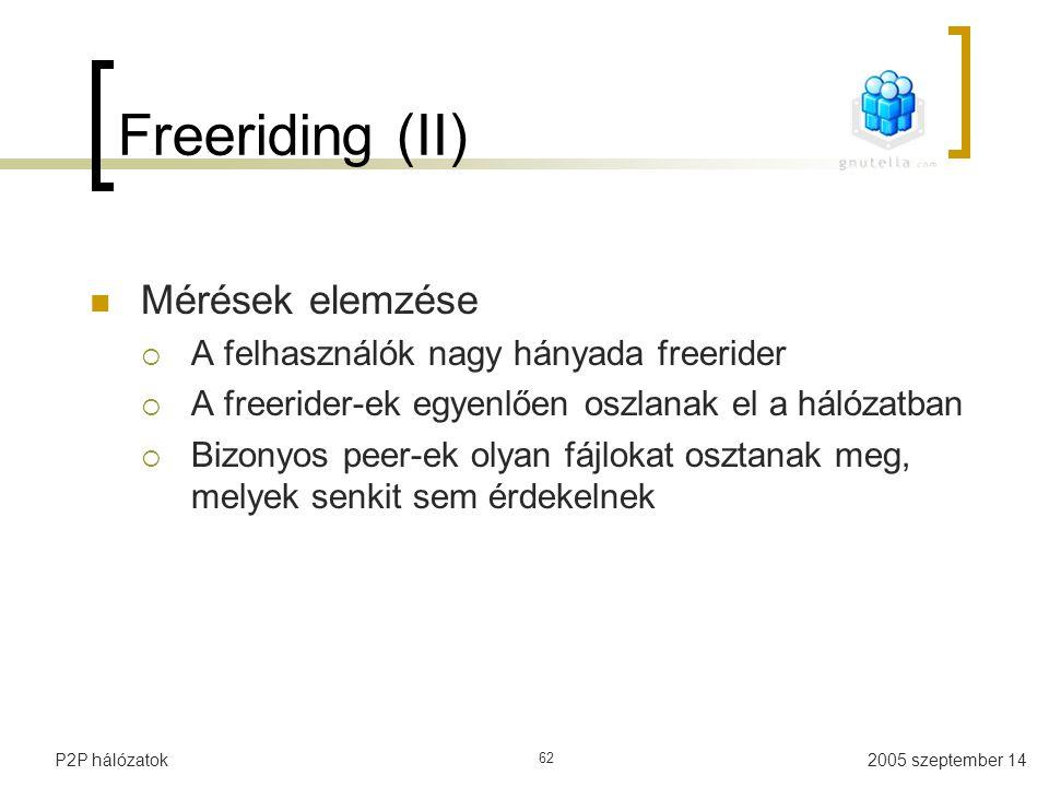2005 szeptember 14P2P hálózatok 62 Freeriding (II) Mérések elemzése  A felhasználók nagy hányada freerider  A freerider-ek egyenlően oszlanak el a h