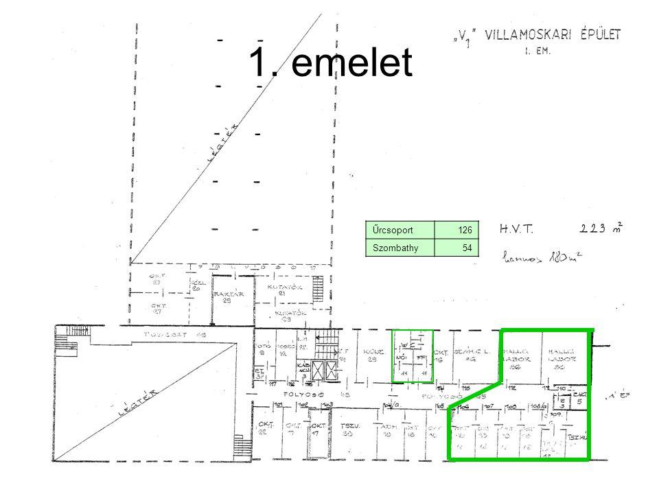 1. emelet Űrcsoport126 Szombathy54