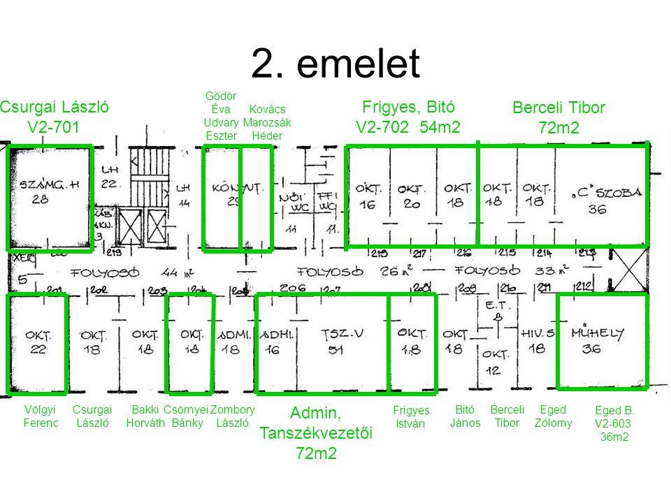 2. emelet Berceli Tibor 72m2 Csurgai László V2-701 Eged B.