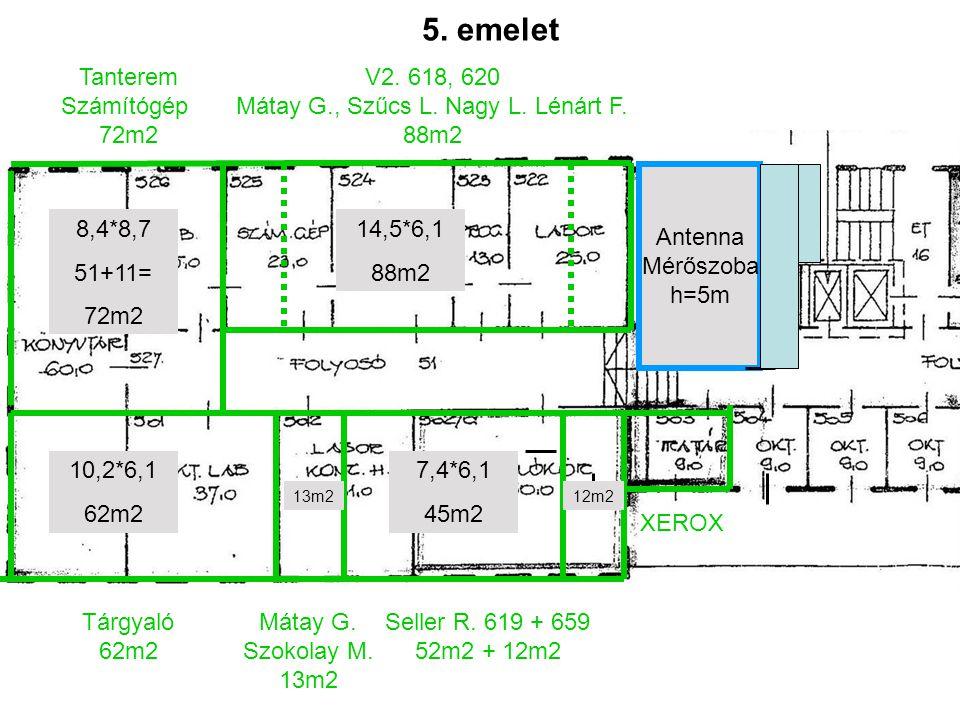 V2. 618, 620 Mátay G., Szűcs L. Nagy L. Lénárt F. 88m2 Mátay G. Szokolay M. 13m2 Antenna Mérőszoba h=5m 5. emelet Tárgyaló 62m2 Seller R. 619 + 659 52