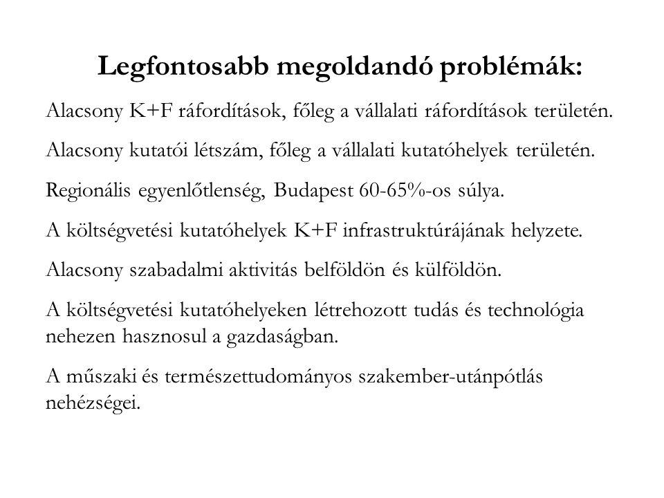Legfontosabb megoldandó problémák: Alacsony K+F ráfordítások, főleg a vállalati ráfordítások területén. Alacsony kutatói létszám, főleg a vállalati ku