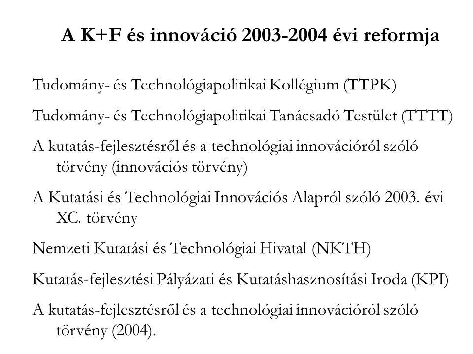 A K+F és innováció 2003-2004 évi reformja Tudomány- és Technológiapolitikai Kollégium (TTPK) Tudomány- és Technológiapolitikai Tanácsadó Testület (TTT