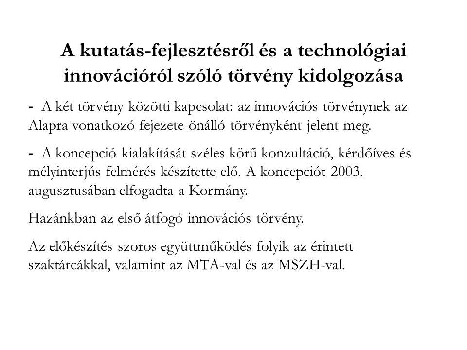 A kutatás-fejlesztésről és a technológiai innovációról szóló törvény kidolgozása - A két törvény közötti kapcsolat: az innovációs törvénynek az Alapra