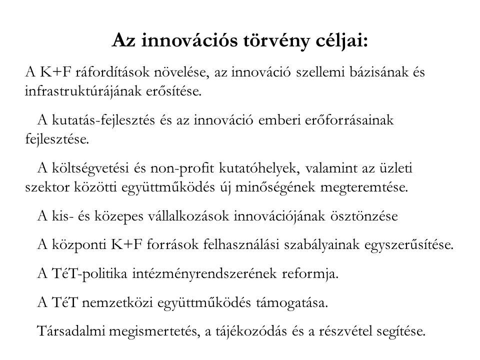 Az innovációs törvény céljai: A K+F ráfordítások növelése, az innováció szellemi bázisának és infrastruktúrájának erősítése.