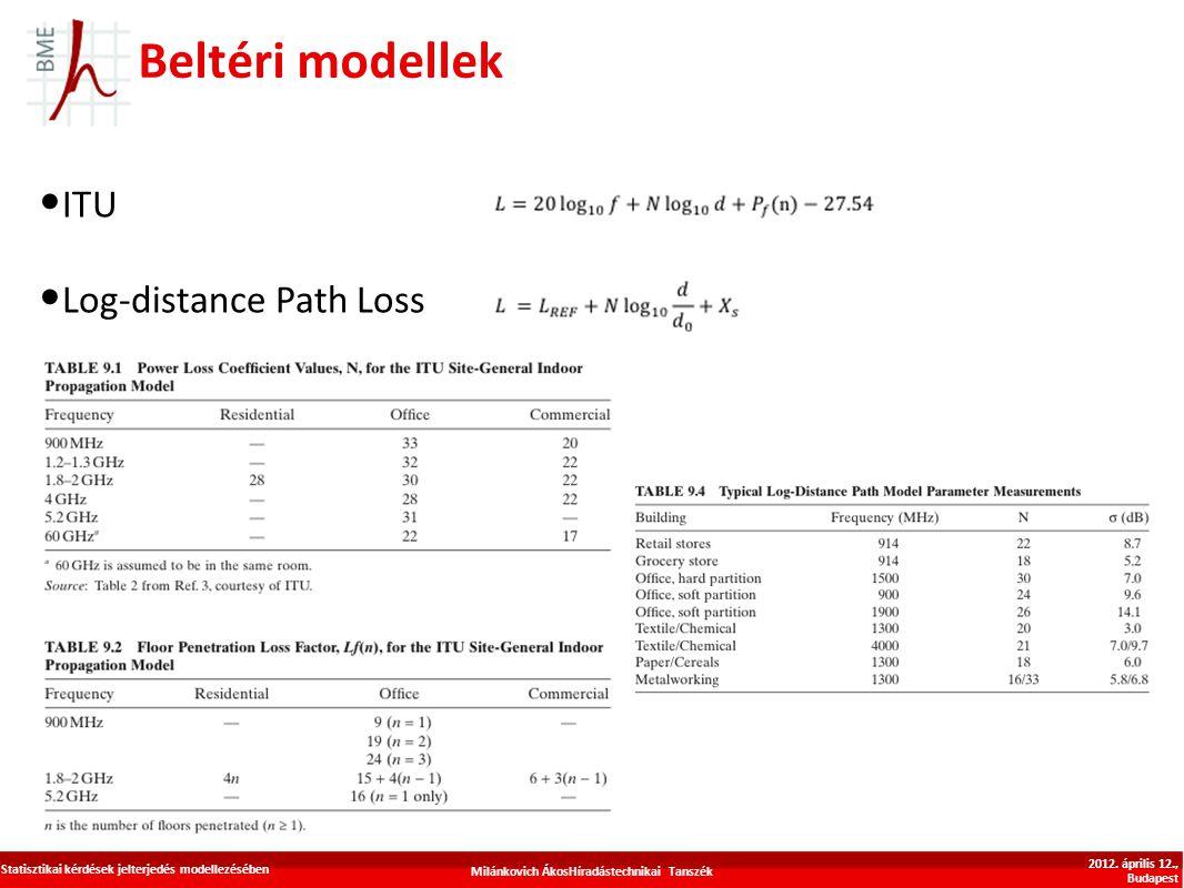 Beltéri modellek Milánkovich ÁkosHíradástechnikai Tanszék Statisztikai kérdések jelterjedés modellezésében 2012. április 12., Budapest ITU Log-distanc