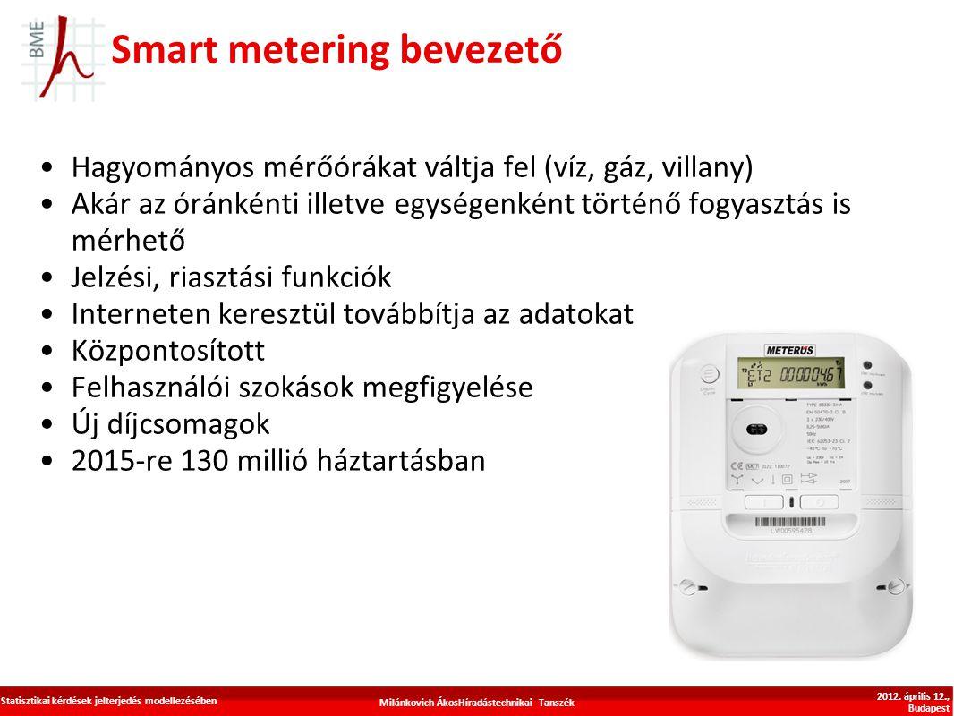 Smart metering bevezető Hagyományos mérőórákat váltja fel (víz, gáz, villany) Akár az óránkénti illetve egységenként történő fogyasztás is mérhető Jel