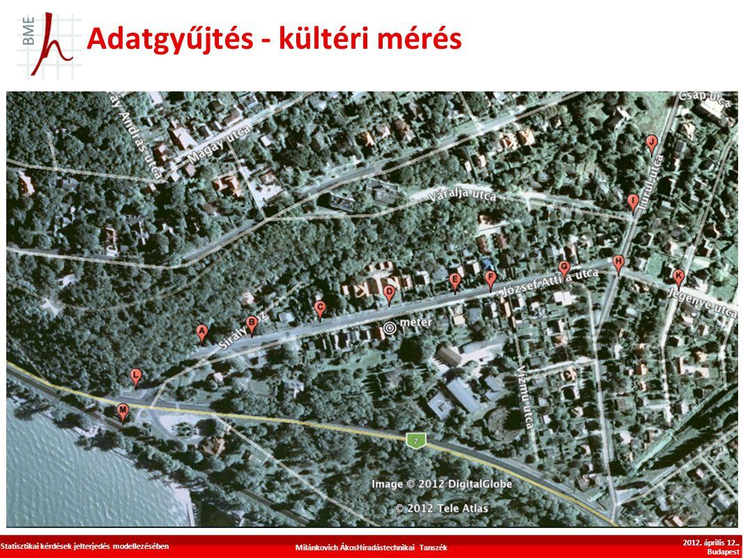 Adatgyűjtés - kültéri mérés Milánkovich ÁkosHíradástechnikai Tanszék Statisztikai kérdések jelterjedés modellezésében 2012. április 12., Budapest