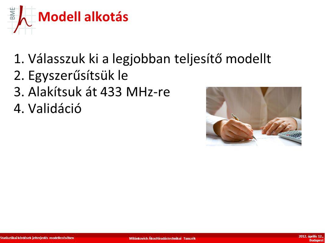 Modell alkotás 1. Válasszuk ki a legjobban teljesítő modellt 2. Egyszerűsítsük le 3. Alakítsuk át 433 MHz-re 4. Validáció Milánkovich ÁkosHíradástechn