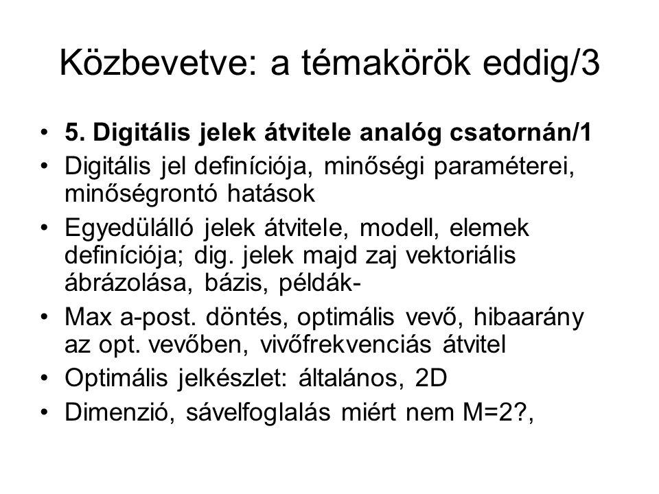 Közbevetve: a témakörök eddig/3 5. Digitális jelek átvitele analóg csatornán/1 Digitális jel definíciója, minőségi paraméterei, minőségrontó hatások E