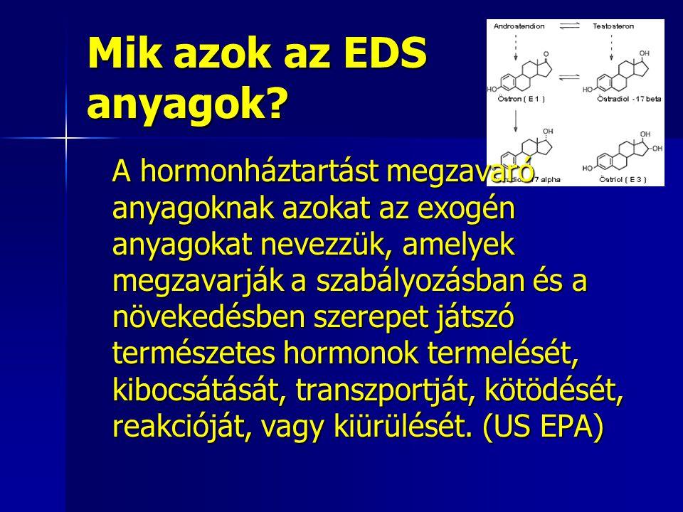 Mik azok az EDS anyagok? A hormonháztartást megzavaró anyagoknak azokat az exogén anyagokat nevezzük, amelyek megzavarják a szabályozásban és a növeke