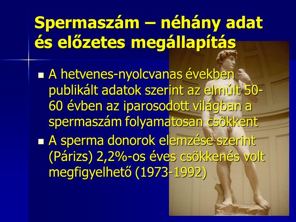 Spermaszám – néhány adat és előzetes megállapítás A hetvenes-nyolcvanas években publikált adatok szerint az elmúlt 50- 60 évben az iparosodott világba